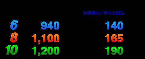 東京のエアコン安心のリースプラン