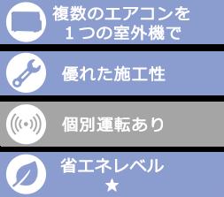 東京の業務用エアコン・商品仕様
