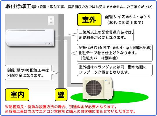 エアコン取り付け東京.comの標準工事